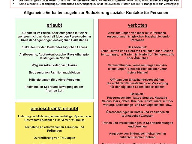 Merkblatt - behördlich angeordnete Verhaltensregeln