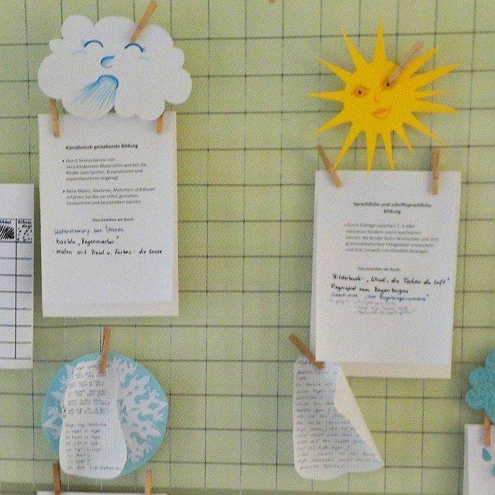 Kindergarten Hüttengrund - Themenwelten